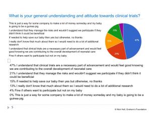 Preemie Parent Attitude and Understandings_ Clinical Trials-1